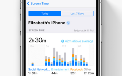 Screen Time Feature On iPhone's iOS 12